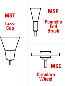 Technical drawings of some of the mini brushes for Drill